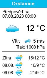 Počasí Drslavice (okres Uherské Hradiště) - Slunečno.cz