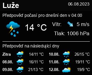 Počasí Luže - Slunečno.cz