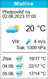 Počasí Mistřice - Slunečno.cz