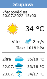 Počasí Stupava - Slunečno.cz