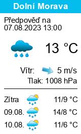 Počasí Dolní Morava - Slunečno.cz
