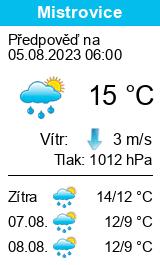 Počasí Mistrovice - Slunečno.cz