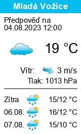 Počasí Mladá Vožice - Slunečno.cz