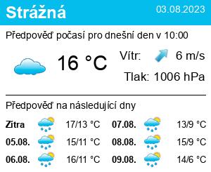 Počasí Strážná - Slunečno.cz