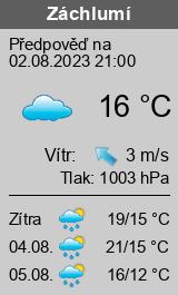 Počasí Záchlumí (okres Ústí nad Orlicí) - Slunečno.cz
