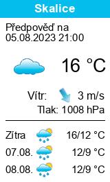 Počasí Skalice (Frýdek-Místek) - Slunečno.cz