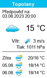Počasí Topolany - Slunečno.cz