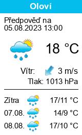 Počasí Oloví - Slunečno.cz