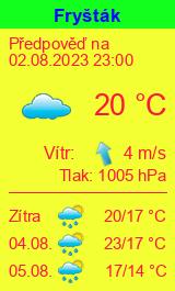 Počasí Fryšták - Slunečno.cz