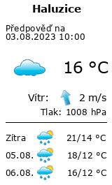Počasí Haluzice - Slunečno.cz