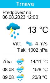 Počasí Trnava (okres Zlín) - Slunečno.cz