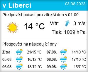 Počasí Liberec - Slunečno.cz