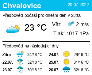 Počasí Chvalovice (okres Znojmo) - Slunečno.cz