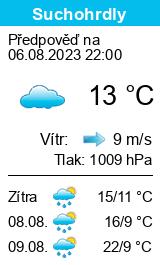 Počasí Suchohrdly - Slunečno.cz