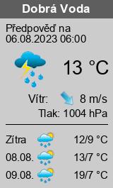 Počasí Dobrá Voda (okres Žďár nad Sázavou) - Slunečno.cz
