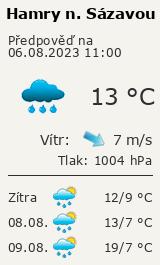 Počasí Hamry nad Sázavou - Slunečno.cz