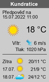 Počasí Kundratice - Slunečno.cz