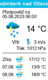 Počasí Rožmberk nad Vltavou - Slunečno.cz