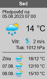 Počasí Seč (okres Chrudim) - Slunečno.cz