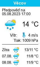 Počasí Věcov - Slunečno.cz