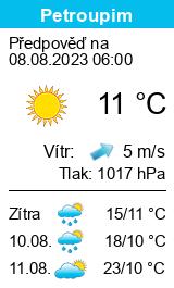 Počasí Petroupim - Slunečno.cz