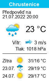 Počasí Chrustenice - Slunečno.cz