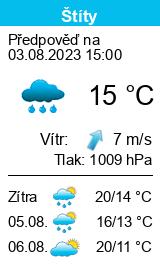 Počasí Štíty - Slunečno.cz