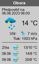 Počasí Obora (okres Blansko) - Slunečno.cz