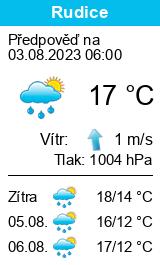 Počasí Rudice  (okres Blansko) - Slunečno.cz