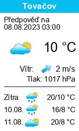 Počasí Tovačov - Slunečno.cz