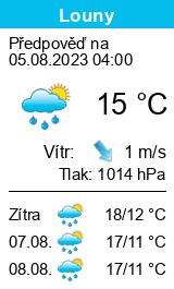 Počasí Louny - Slunečno.cz