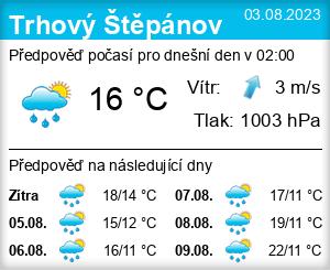 Počasí Trhový Štěpánov - Slunečno.cz