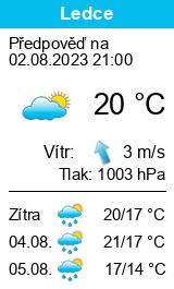 Počasí Ledce (okres Brno-venkov) - Slunečno.cz