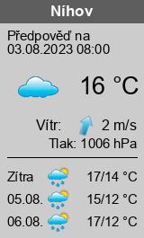 Počasí Níhov - Slunečno.cz