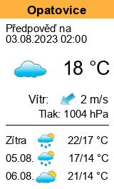 Počasí Opatovice (okres Brno-venkov) - Slunečno.cz