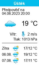 Počasí Úštěk - Slunečno.cz