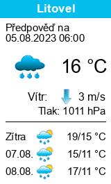 Počasí Litovel dnes i zítra předpověď