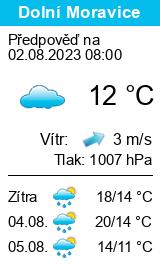Počasí Dolní Moravice - Slunečno.cz