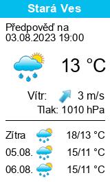 Počasí Stará Ves (okres Bruntál) - Slunečno.cz