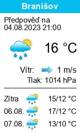 Počasí Branišov