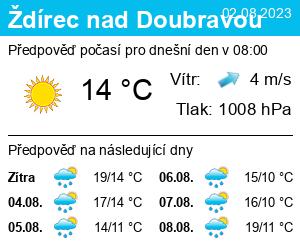 Počasí Ždírec nad Doubravou - Slunečno.cz