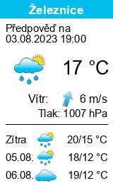 Počasí Železnice - Slunečno.cz