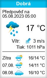 Počasí Dobrá (okres Frýdek-Místek) - Slunečno.cz