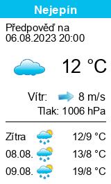 Počasí Nejepín dnes i zítra předpověď