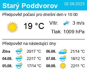 Počasí Starý Poddvorov - Slunečno.cz