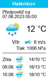 Počasí Halenkov - Slunečno.cz