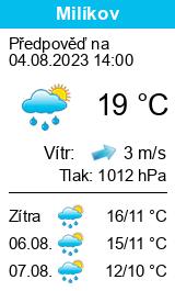 Počasí Milíkov (okres Cheb) - Slunečno.cz