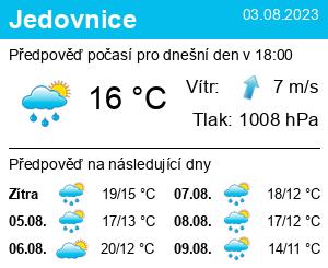 Počasí Jedovnice - Slunečno.cz