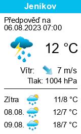 Počasí Jeníkov (okres Chrudim) - Slunečno.cz