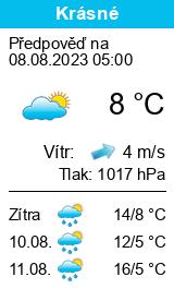 Počasí Krásné (okres Chrudim) - Slunečno.cz